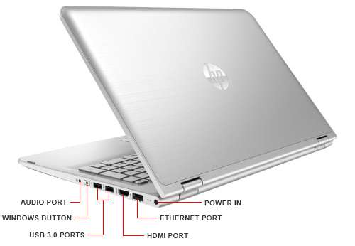Image Callout - HP ENVY X360 CONVERTIBLE 15-W181NR