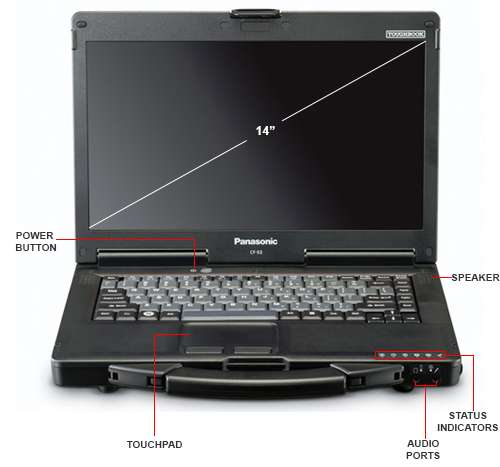 Image Callout - Panasonic Toughbook 53 Elite
