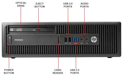 Image Callout - HP EliteDesk 705 G3