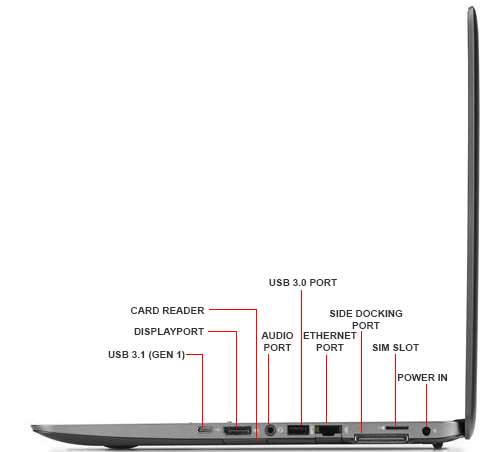 Hp Zbook 15u G4 Specifications