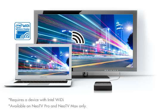 Entire Internet on TV with Intel WiDi*
