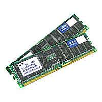 8GB KIT 2X4GB ECC FB DDR2 - More Info