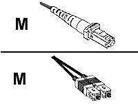6FT DUPLEX MMF CABLE MTRJ/SC - More Info