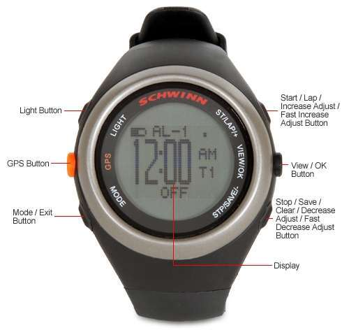 Schwinn 810 GPS Tracking and Heart Rate Monitor