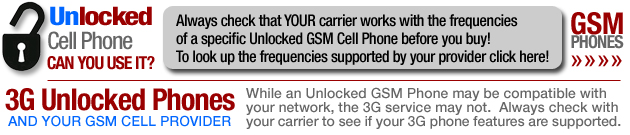 GSM Carrier Frequencies