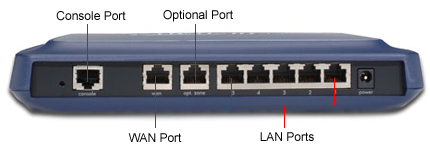 Buy The Sonicwall Tz 170 At Tigerdirect Ca