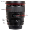 Alternate view 4 for Canon EF 24MM F/1.4L II USM Camera Lens