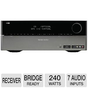 Harman Kardon HK3490 Stereo Receiver