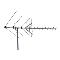 Channel Master CM-2018 Digital Advantage TV Antenna - VHF, HIGH UHF,HDTV Antenna