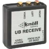 KNOLL SYSTEMS UB-RECEIVE VIDEO RECEIVING BALUNS (AUDIO and COMPOSITE VIDEO 1 DC INPUT AUDIO INPUT IMP: 20,000_, MAXIMUM 3 VP-P)