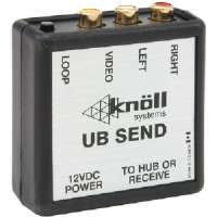 KNOLL SYSTEMS UB-SEND VIDEO SENDING BALUNS (AUDIO and COMPOSITE VIDEO THROUGH UP TO 500 FT OF CABLE AUDIO OUTPUT IMP: 51_, MAXIMUM 2 VP-P)