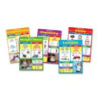 Photographic Chart Set, 29-1/2x20x.625, 5 Charts, Multi