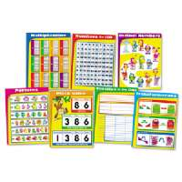 CARSON-DELLOSA PUBLISHING Math Essentials Chart, 7/ST, Multi