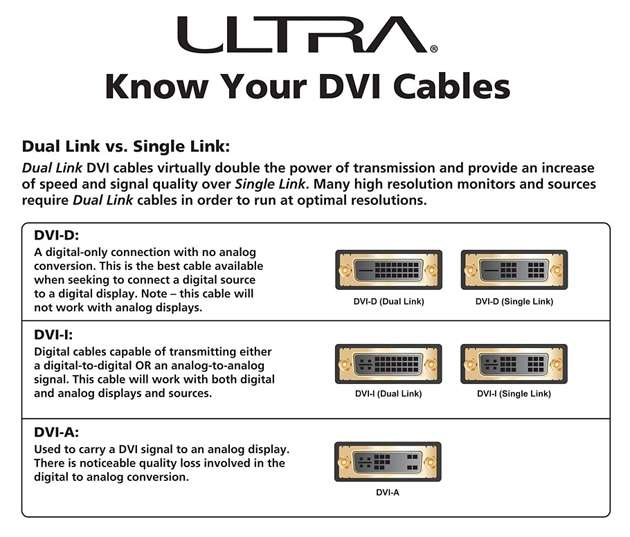 Ultra U12 40513 10ft Dvi D Dual Link 24 Pin Male To Male
